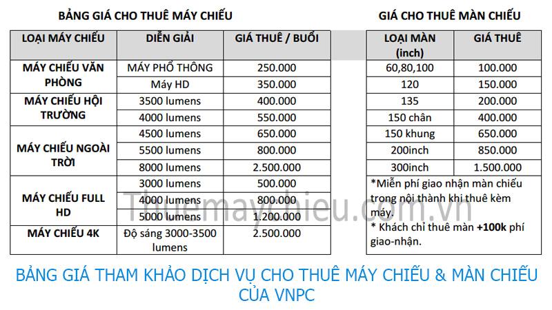 Bảng giá cho thuê máy chiếu tại TpHCM