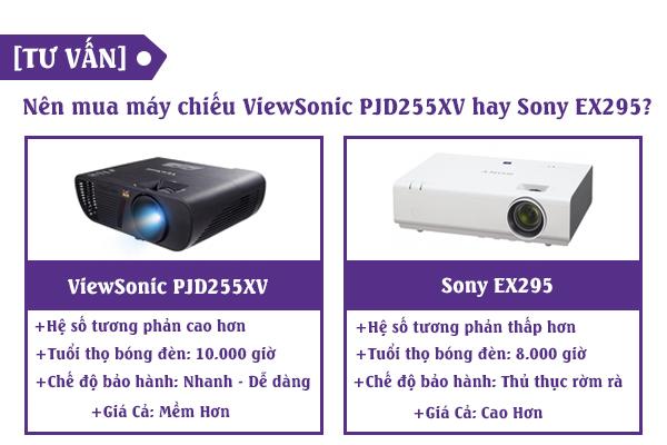 Nên mua máy chiếu ViewSonic PJD255XV hay Sony EX295?