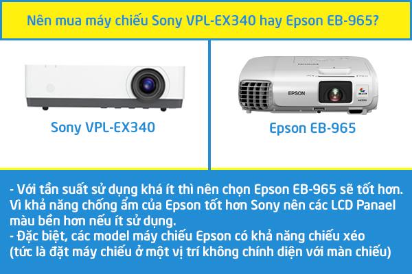 Nên mua máy chiếu Sony VPL-EX340 hay Epson EB-965?
