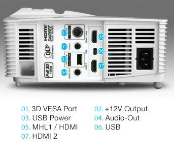 cổng kết nối tín hiệu máy chiếu Optoma HD200D