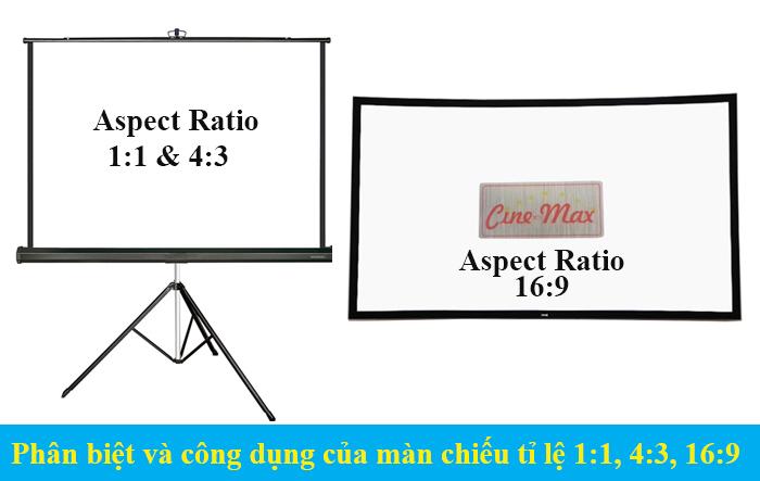 Phân biệt và công dụng của màn chiếu tỉ lệ 1:1, 4:3, 16:9