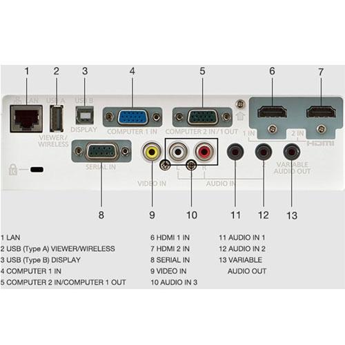 Máy chiếu Panasonic PT-VW360 cường độ sáng cao 4000 Ansi