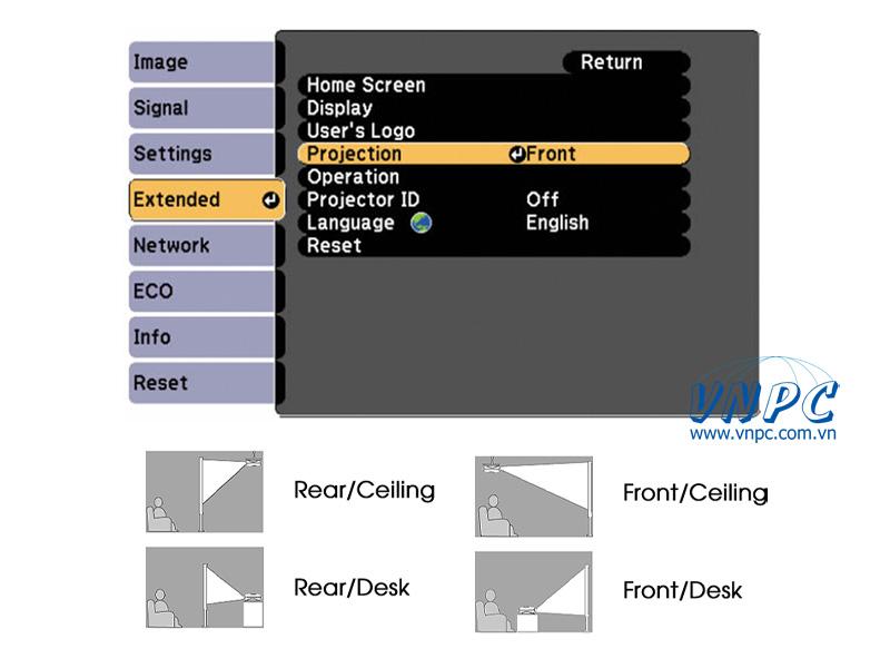 Cách lật màn hình máy chiếu để treo trần